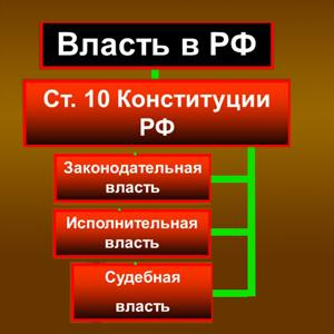 Органы власти Карпунинского