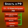 Органы власти в Карпунинском